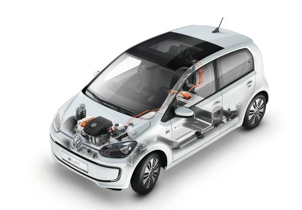 Volkswagen-e-Up_2014_1600x1200_wallpaper_1a