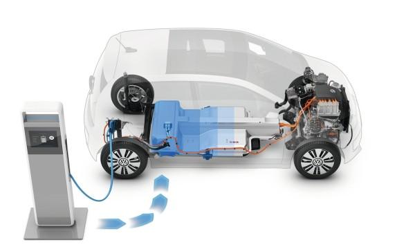 Volkswagen-e-Up_2014_1600x1200_wallpaper_1e