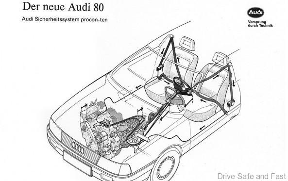 Audi-crash-test-history-284-600x399