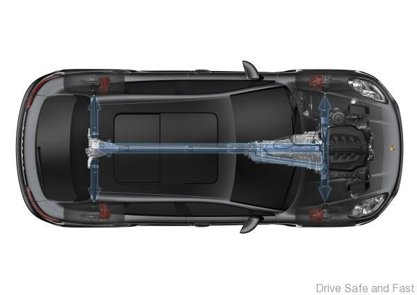 Macan models_14027_Active All-Wheel Drive Porsche Traction Management