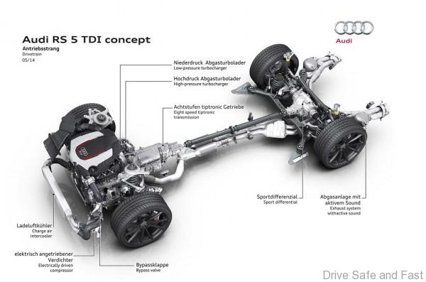 audi_rs5_eturbo_tdi_5