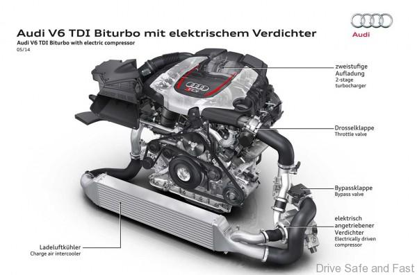 audi_rs5_eturbo_tdi_8