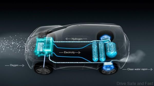 Hyundai-ix35-Fuel-Cella
