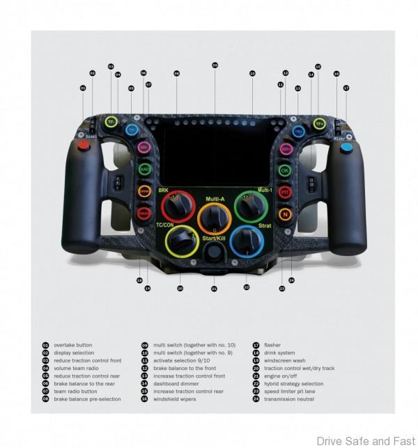 Porsche 919 Hybrid Steering Wheel3