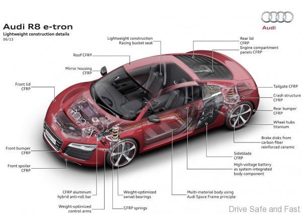 audi-electric car_2