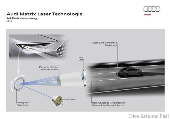 Audi Laser Light Matrix