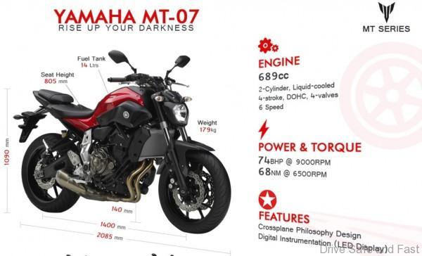 Yamaha-MT07-4