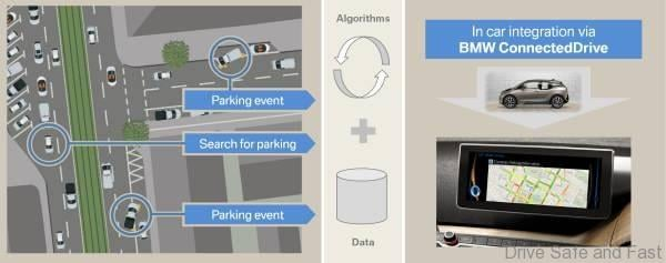 BMW ConnectedDrive Connected Drive iDrive
