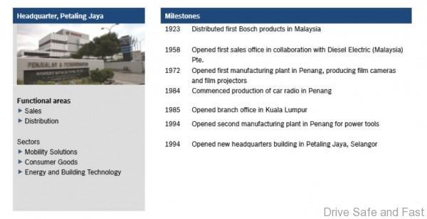 Bosch Malaysia Milestones
