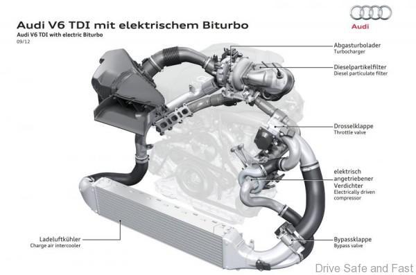 Audi V6 Biturbo Electric Turbo TDI