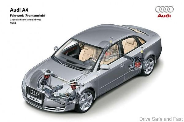 Audi A4 B7 used review4
