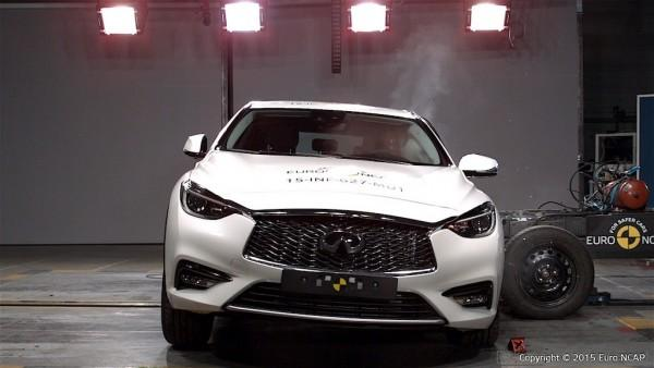 euroncap-s-safest-cars-of-2015_53