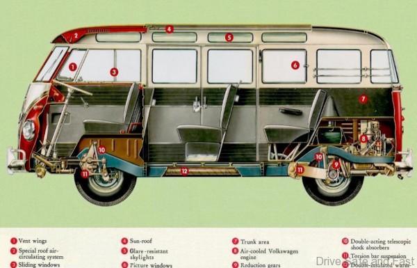 VW 1968_microbus4