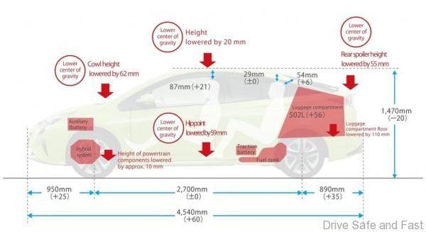 Toyota-Prius7