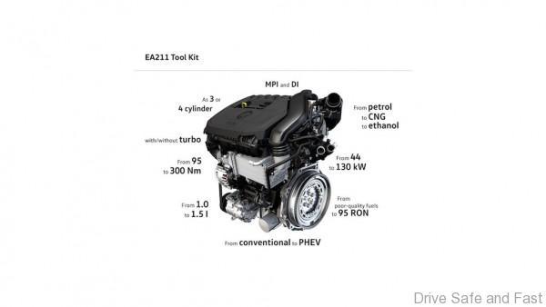 vw-15-liter-tsi-evo-engine (1)