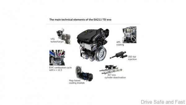 vw-15-liter-tsi-evo-engine (2)