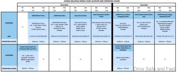 honda-malaysia-mobile-hubs-location-and-operating-hours
