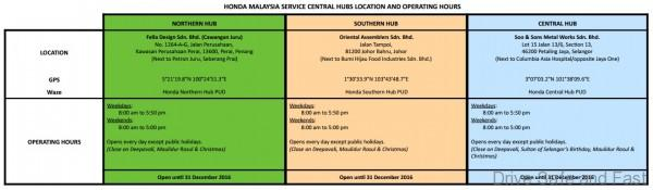 honda-malaysia-service-centra-hubs-location-and-operating-hours