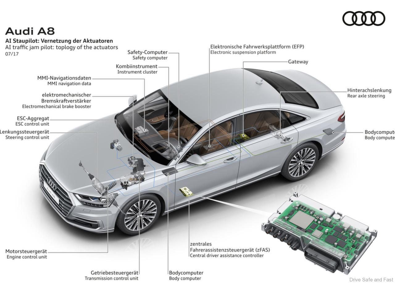Is Audi The 1st Car Manufacturer To Launch A Self Driving