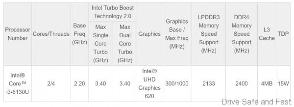 Intel Brings A New 8th Gen Core I3 Cpu For Laptops Drive Safe And Fast